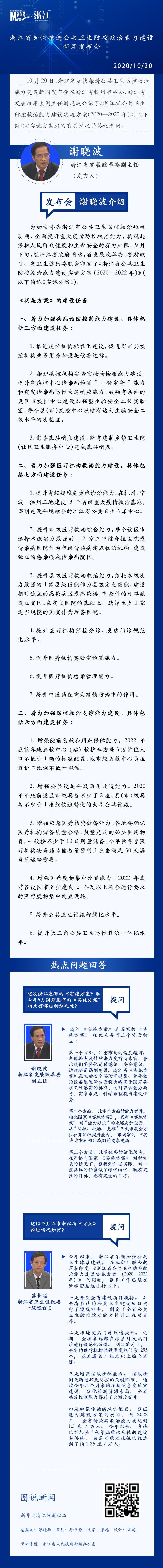 浙江省将全面提升重大疫情防控救治能力