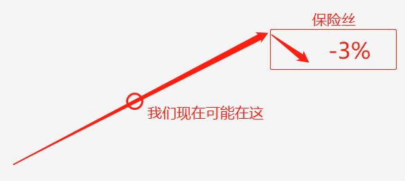 《【杏耀平台代理注册】麻利定投 · 策略架构说明》