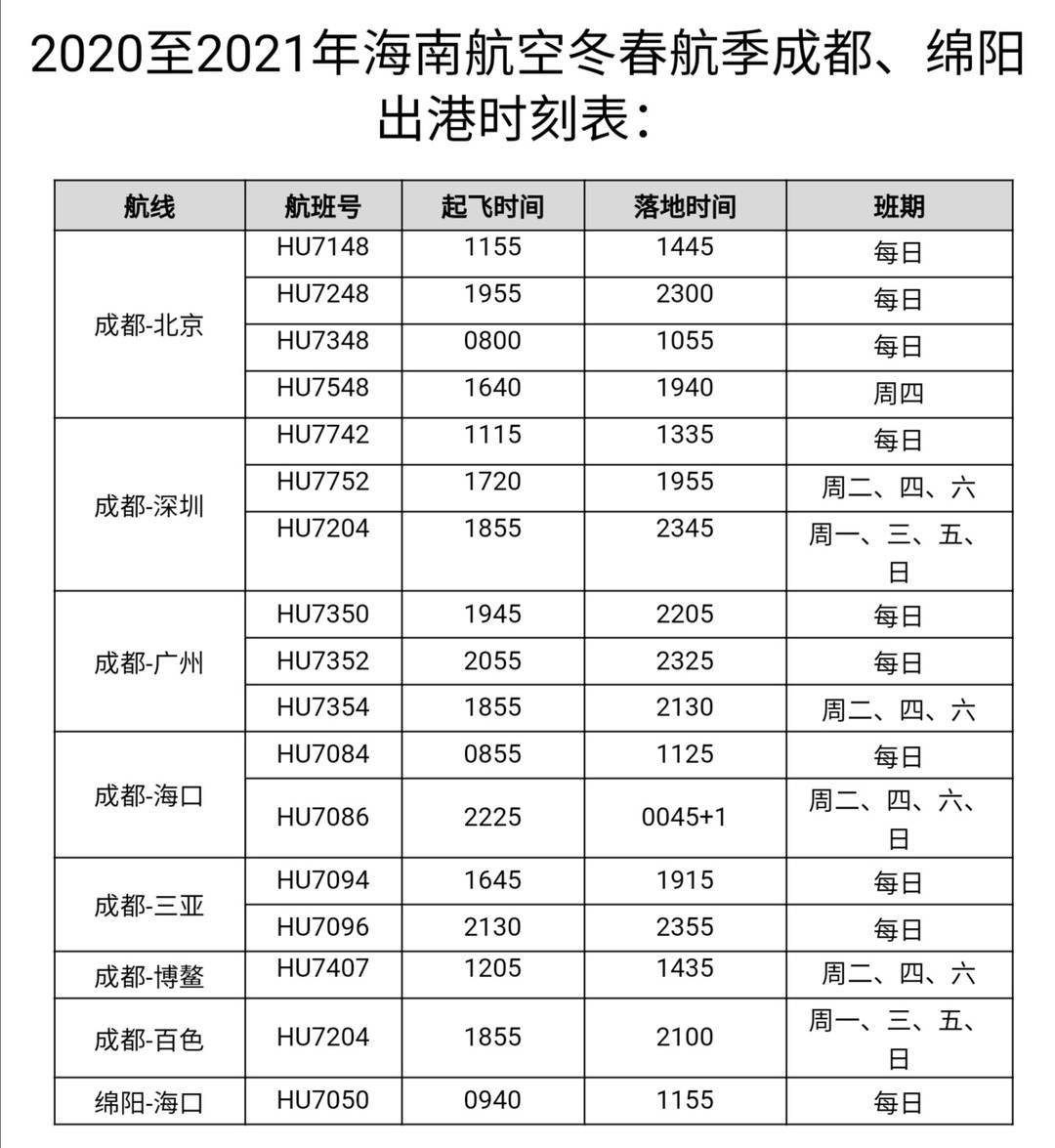 新航季  海南航空新开成都至博鳌、百色新航线