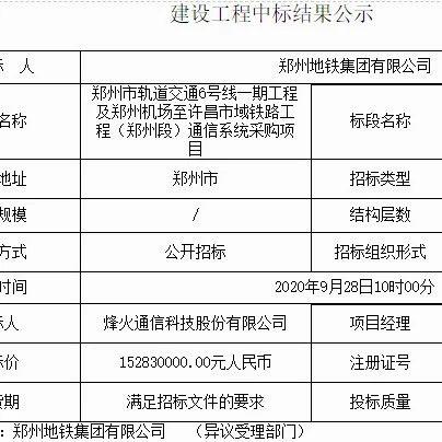 郑州地铁6号线、机场至许昌市域铁路通信系统中标结果
