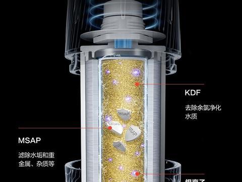 滤芯在,放心洗|美的零冷水燃气热水器RX7守护洗浴健康