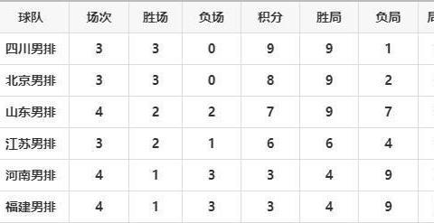 男排全锦赛最新积分,浙江男排晋级,四川男排距离八强一步之遥