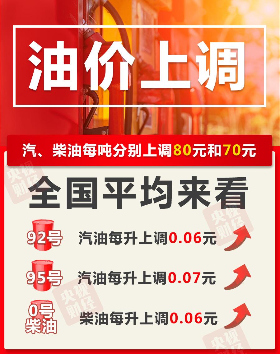 【最新】今晚24时起,成品油价上涨!云南车主速看→图片
