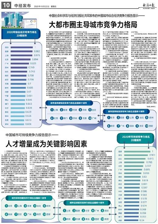 快看你的城排第几?中国社科院与经济日报社重磅发布中国城市竞争力报告