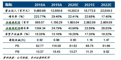 东兴证券:芒果超媒已进入自制2.0时代 综艺内容自制上已建立优势