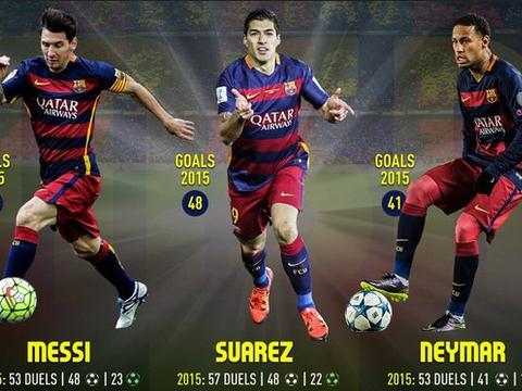 南美最新国家队射手榜:内马尔小梅西5岁仅差7球!离球王13球
