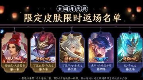 王者荣耀:限定返场投票结果公布,白虎志返场成为最后绝唱!