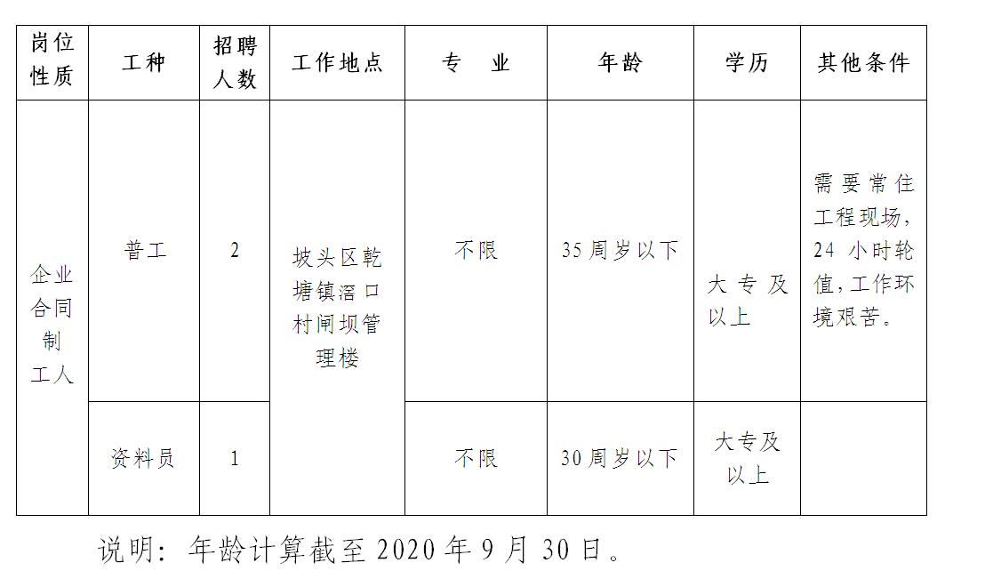 2020年湛江市鉴江水利枢纽管理处招聘企业合同制管理一线工人公告