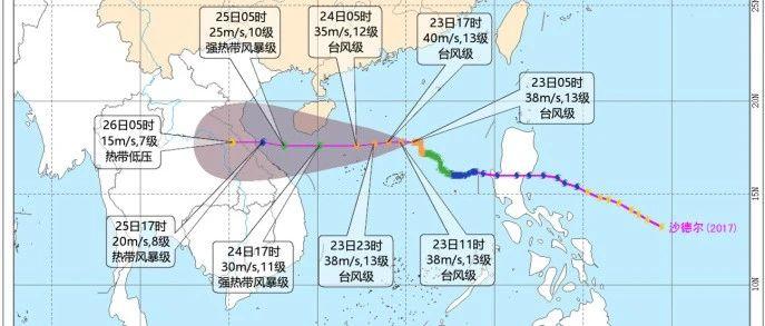 """受台风""""沙德尔""""和冷空气的共同影响,海南将降雨、降温!"""