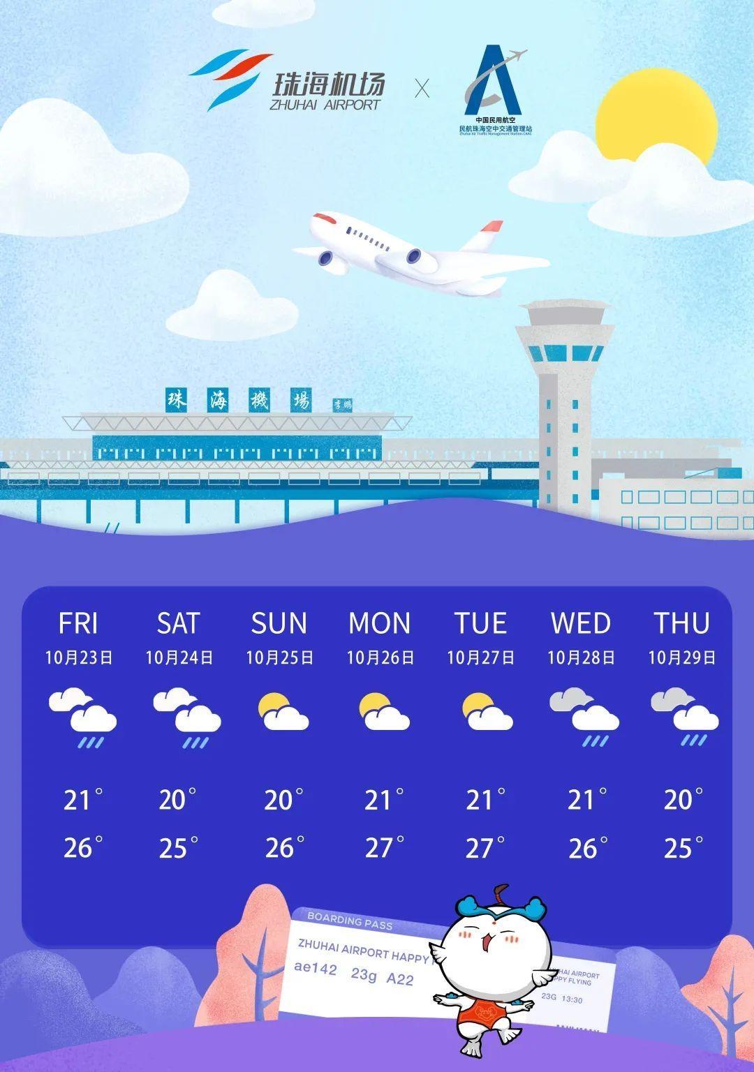 未来一周以多云为主 | 珠海机场天气早知道