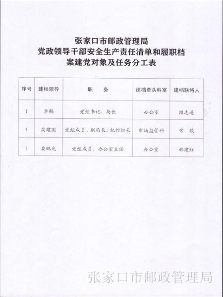 张家口市邮政管理局关于公示党政领导干部安全生产责任清单的通知