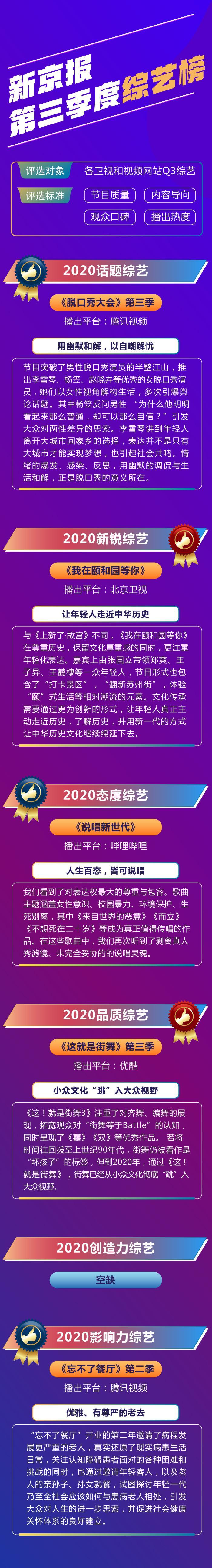 新京报Q3综艺榜:说唱、街舞、脱口秀…小众大有可为图片