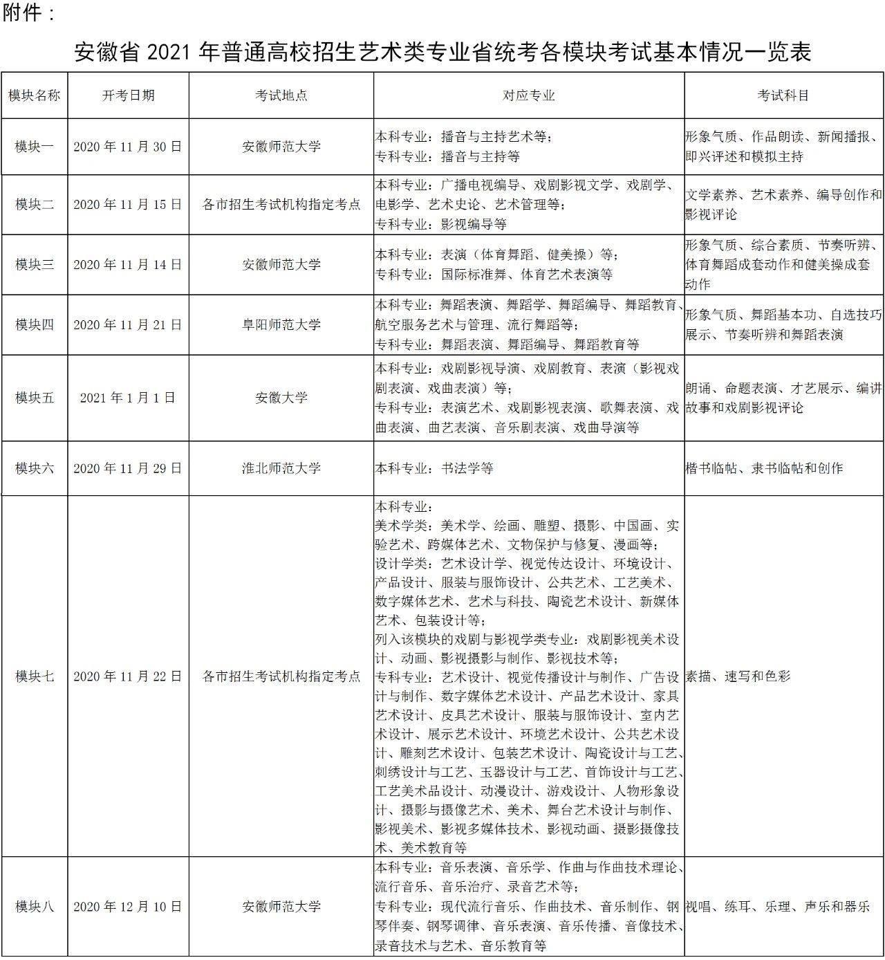 安徽省2021年艺考方案公布 11月14日启动专业省考