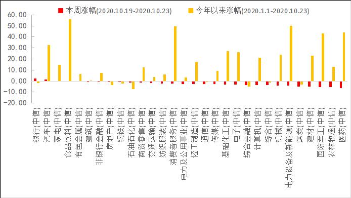 颍上县2020年3季度GDP_颍上县2020规划图