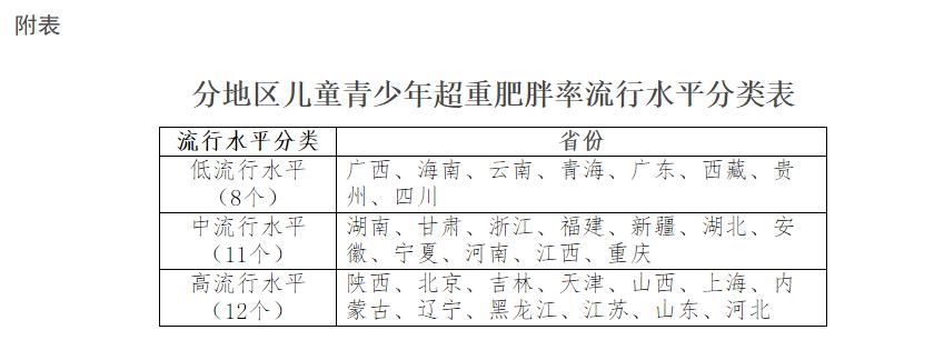 """六部门:教师不得""""拖堂"""",保证学生每节课间休息并进行适当活动图片"""