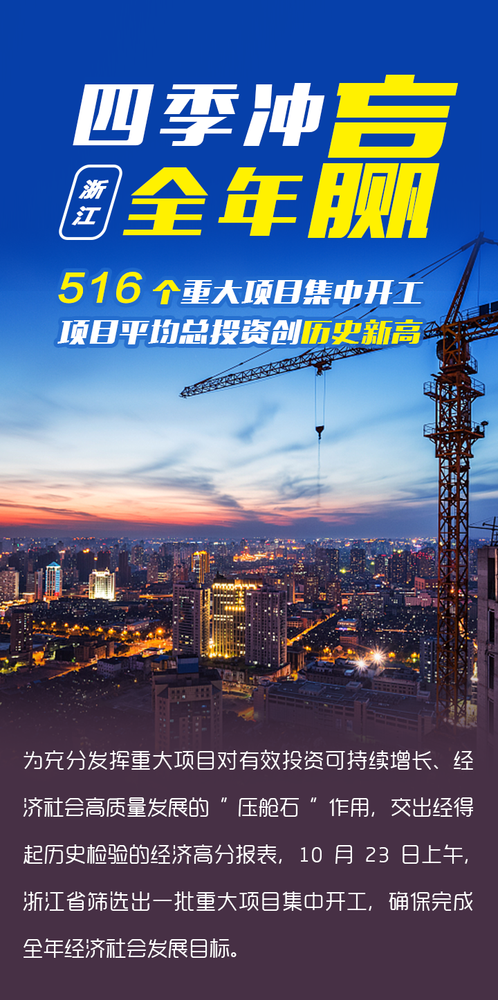 图解浙经丨浙江大手笔谋发展 8944亿元投向哪?排行图片新闻