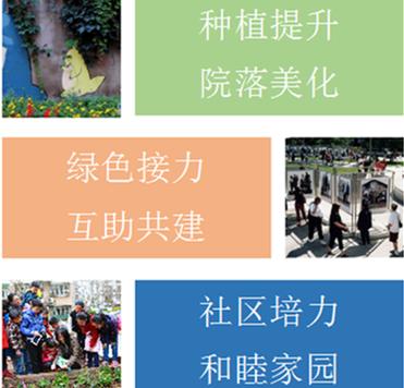 儿童友好社区丨南京东路街道小小规划师开展社区微改造