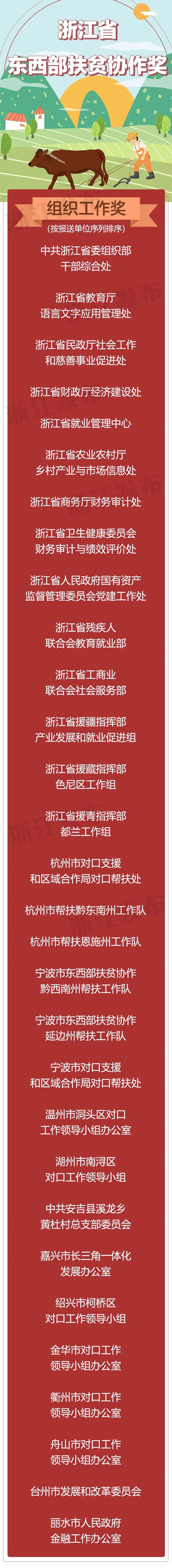 华美官网注册:位180名个人受表华美官网注册彰浙图片