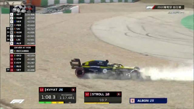 排位赛Q2最后时刻,里卡多滑出赛道!