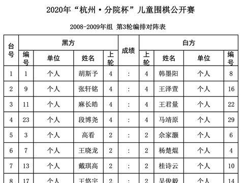 """2020年""""杭州·分院杯""""儿童围棋公开赛开赛"""