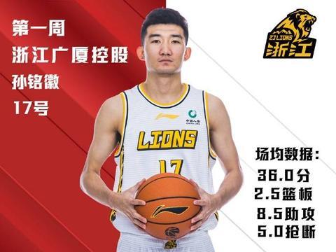36+8+5拿周最佳都有争议,CBA需要深思,但这是中国篮球的喜事