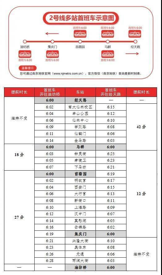 南京地铁2号线3号线多站首班车同时发出