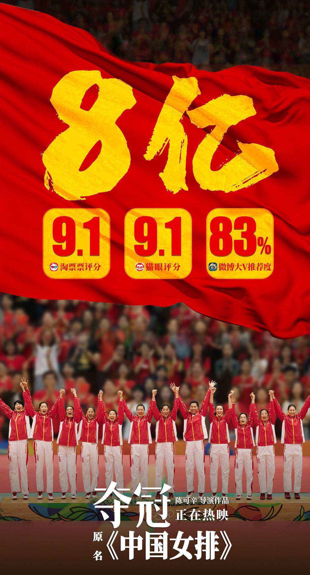电影《夺冠》累计票房突破8亿,恭喜 中国女排,加油!