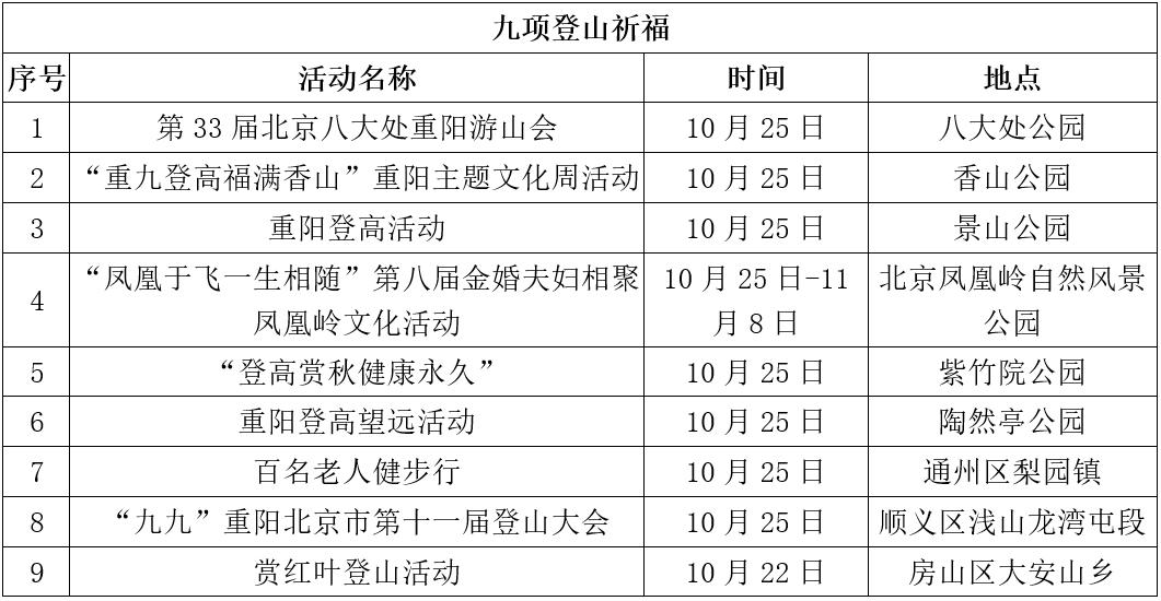 赏菊、登山、诗朗诵……重阳节北京为老人准备81项重点文化活动图片