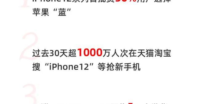 """真香!网购数据显示一半用户选苹果""""蓝"""""""