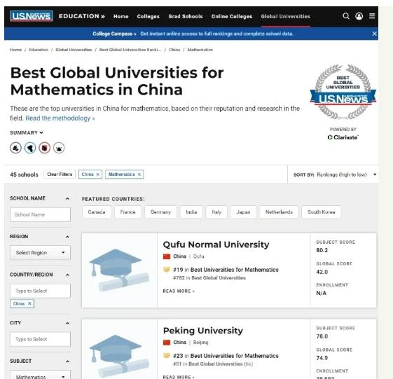 大学别被排行榜迷失了双眼图片