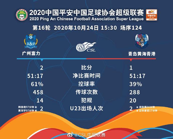 广州富力击败青岛黄海,提前完成保级任务图片