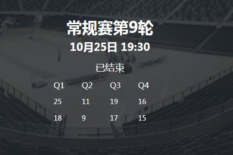 八连胜江苏大败12分!李月汝16+14+6太轻松,内蒙古联盟最强实锤