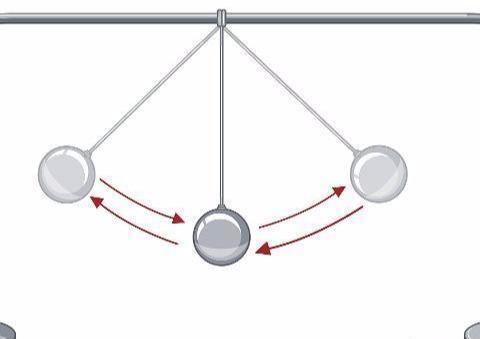 弦理论、量子理论和广义相对论都是如何解释重力的?