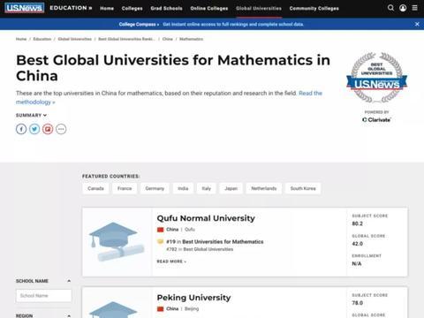 "US News世界大学排名,曲阜师范""火""了,数学力压北大"