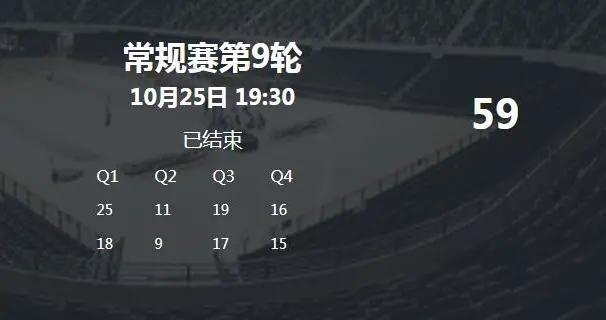 八连胜江苏大败12分!李月汝16+14太轻松,内蒙古最强实锤