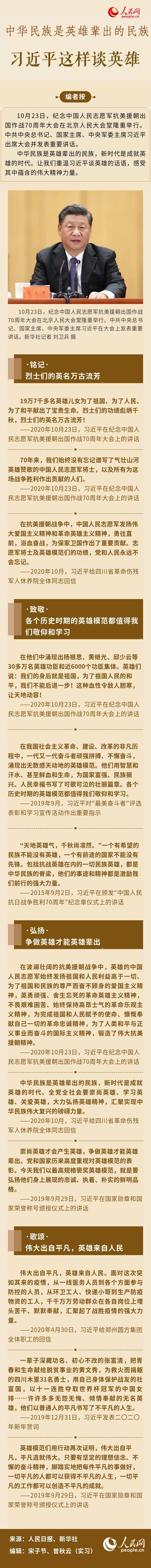 中华民族是英雄辈出的民族 习近平这样谈英雄图片
