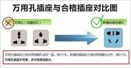 【生活安全】如何安全使用插座?