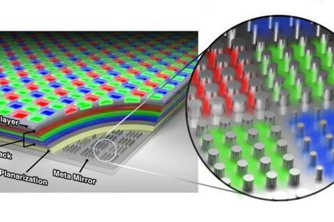 10000PPI:三星与斯坦福联合开发出迄今最精细OLED显示屏