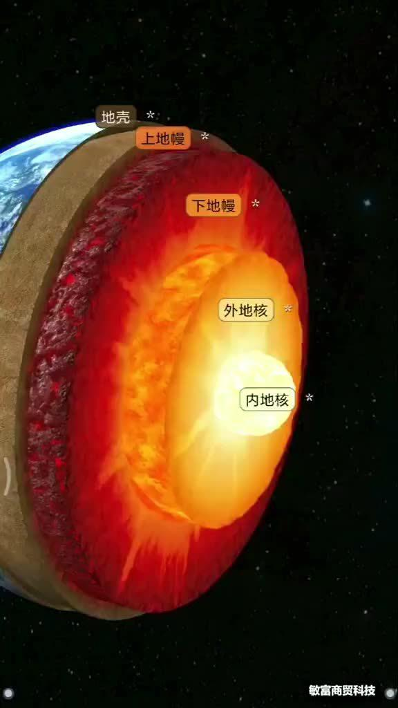 地球的构造,这个小视频表现得很直观,地壳、地幔、地核……