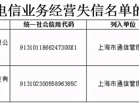 三季度40家违规企业被纳入电信业务经营不良名单