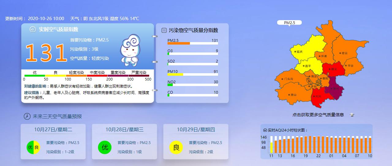 北京通州空气质量已达重度污染图片