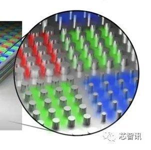10000PPI!三星携手斯坦福开发出迄今最精细的OLED显示屏
