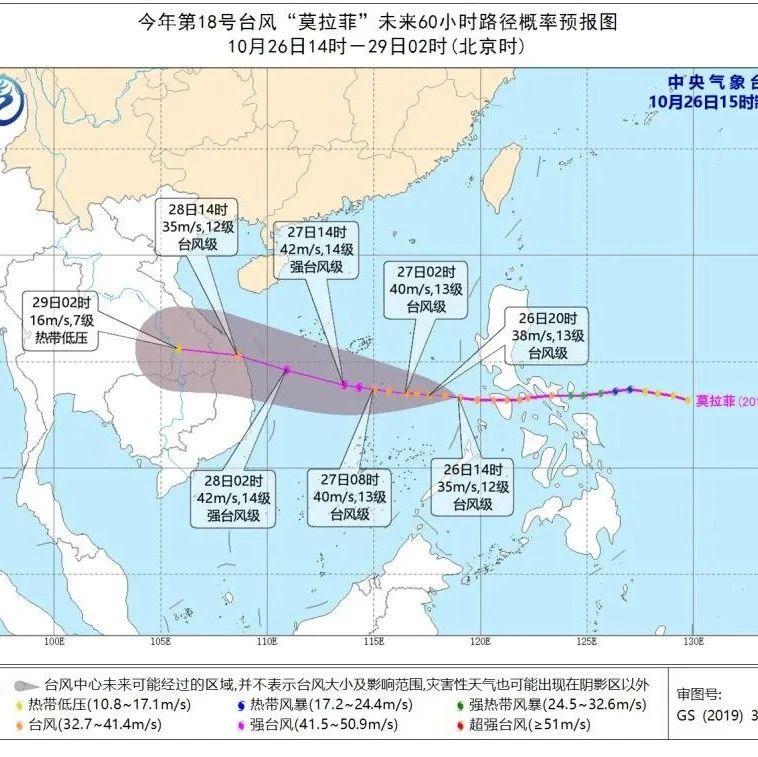 冷空气+台风=未来一周将降温????