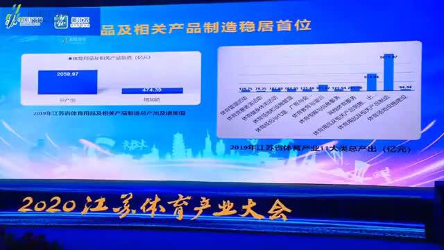 2020江苏体育产业大会暨中国(淮安)淮河生态经济带体育产业发展论坛在淮安举办