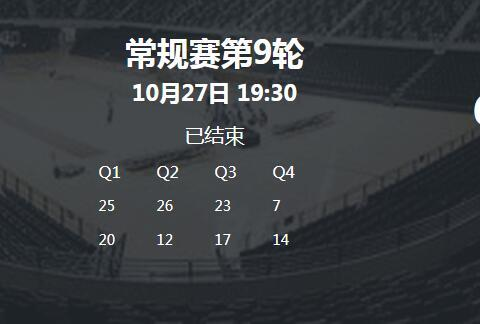 WCBA奇景!新疆三节74分末节仅3分仍取五连胜,韩旭29分仅1篮板