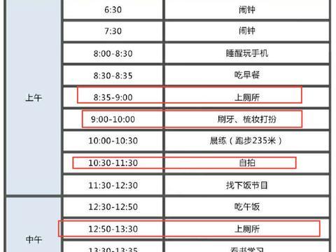 岳云鹏分享自己的作息时间表,自拍要一个小时,网友:你失业了