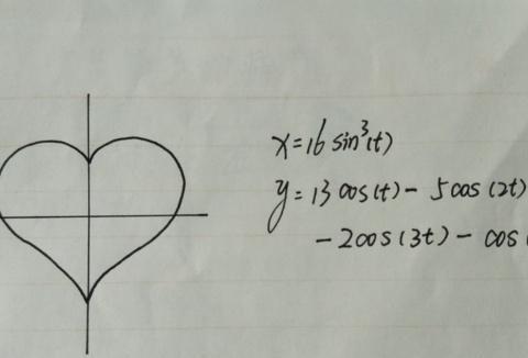 大学生写的3封情书,数学学霸表白最走心,网友:在一起