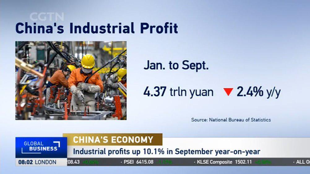 工业利润降幅收窄