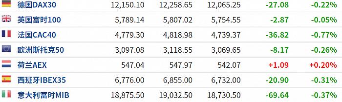 美股盘前:AMD官宣收购赛灵思,摩根大通推进区块链商业化