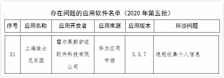 """""""上海迪士尼乐园""""APP被通报 迪士尼:系假冒应用程序图片"""